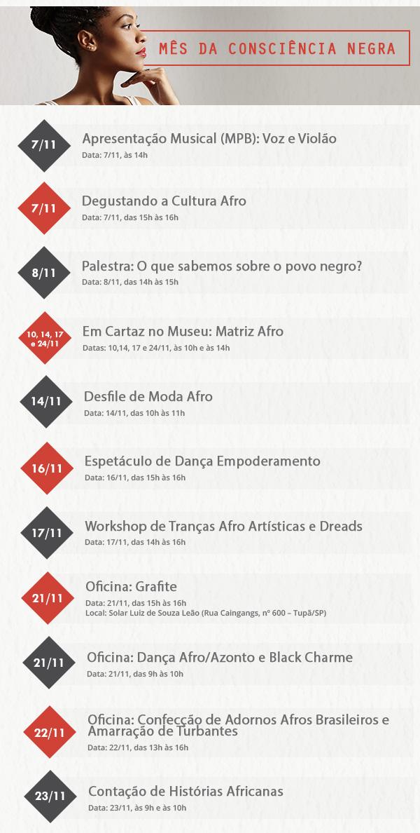 MÊS DA CONSCIÊNCIA NEGRA   Apresentação Musical (MPB): Voz e Violão  Data: 7/11, às 14h     Degustando a Cultura Afro  Data: 7/11, das 15h às 16h     Palestra: O que sabemos sobre o povo negro?  Data: 8/11, das 14h às 15h     Em Cartaz no Museu: Matriz Afro  Datas: 10,14, 17 e 24/11, às 10h e às 14h     Desfile de Moda Afro  Data: 14/11, das 10h às 11h     Espetáculo de Dança Empoderamento  Data: 16/11, das 15h às 16h     Workshop de Tranças Afro Artísticas e Dreads  Data: 17/11, das 14h às 16h     Oficina: Grafite  Data: 21/11, das 15h às 16h  Local: Solar Luiz de Souza Leão (Rua Caingangs, nº 600 – Tupã/SP)     Oficina: Dança Afro/Azonto e Black Charme  Data: 21/11, das 9h às 10h     Oficina: Confecção de Adornos Afros Brasileiros e Amarração de Turbantes                                                              Data: 22/11, das 13h às 16h     Contação de Histórias Africanas  Data: 23/11, às 9h e às 10h
